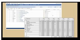 Ideales Versorgungsmanagement: Prozesse steuern und koordinieren